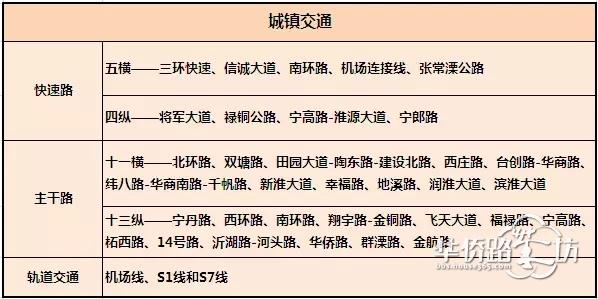 牛大了!机场线将与6号线贯通!禄口这下要在南京出名了!