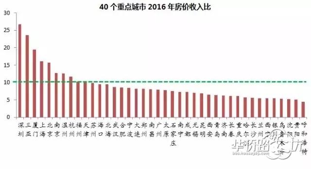 【互动话题】南京人平均月供1.5万!面对如此大的购房压力,今年你还会呆在南京吗?