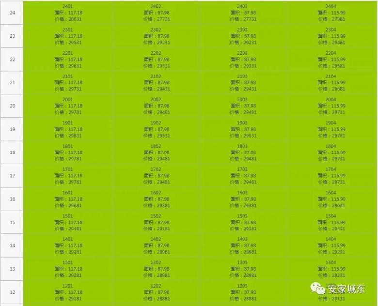 刚刚!熙悦领取96套房源销许!均价不到2.9万元/平米!报名仅限明天!