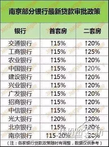 【互动话题】南京人平均月供1.5万!面对强大的购房压力,2018年你还会留在南京吗?