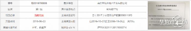 弘阳燕澜七缙新领1、2、3、4、5、6、7号楼销许,共316套房源,面积125-250�O!!