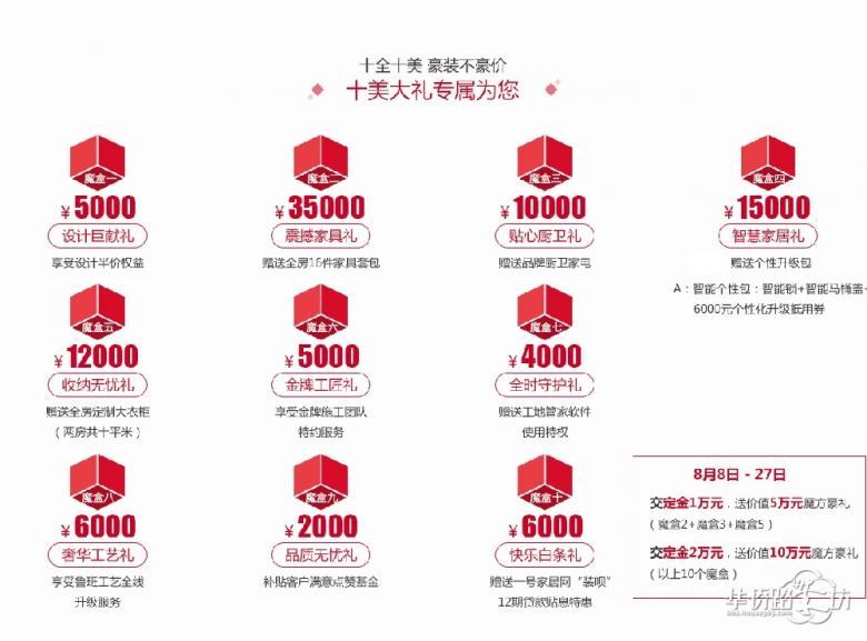 ☆魔方定制整装☆一号家居网80平整装装修只要119800元,且交1万送5万,交2万送10万,拎包住