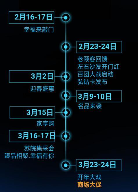 【活动预告】弘阳家居桥北商场3月百团大战,火爆来袭!最高补贴20%,100000苏果卡任性送!